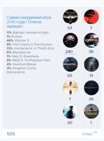 Итоги игрового 2014 года от Канобувчан !  - Изображение 2