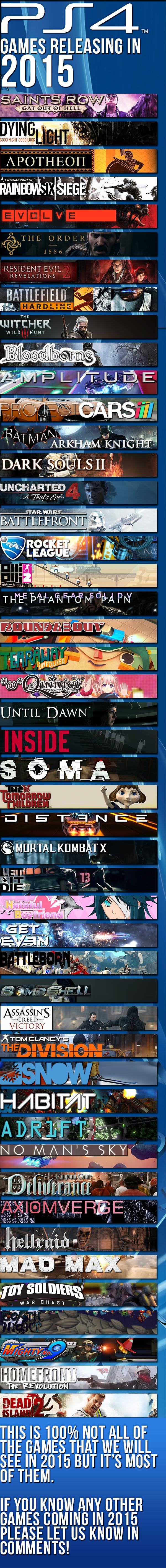 PS4 на 2015 год - Изображение 1