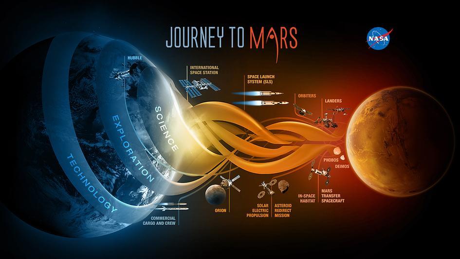 Прямая трансляция с запуска космического корабля Orion ~ 18 минут до старта! - Изображение 3
