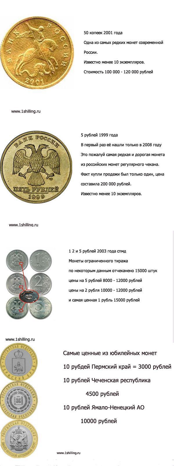 редкие монеты современной россии - Изображение 1