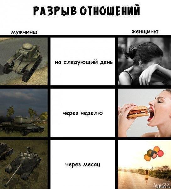 И снова о танках - Изображение 5