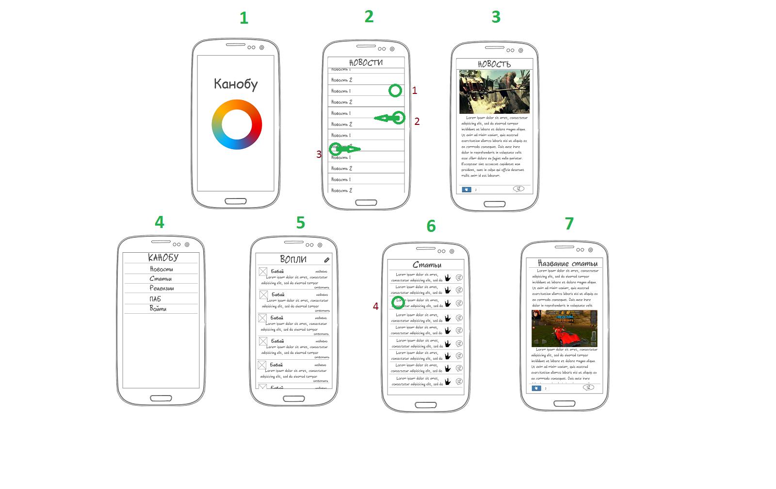 Мобильное приложение Канобу. Моё видение. - Изображение 1