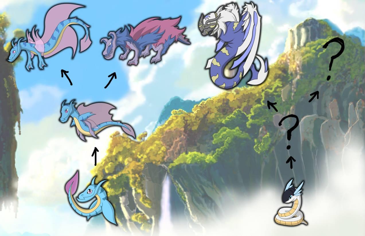Древа эволюций Toby's Island - Изображение 3
