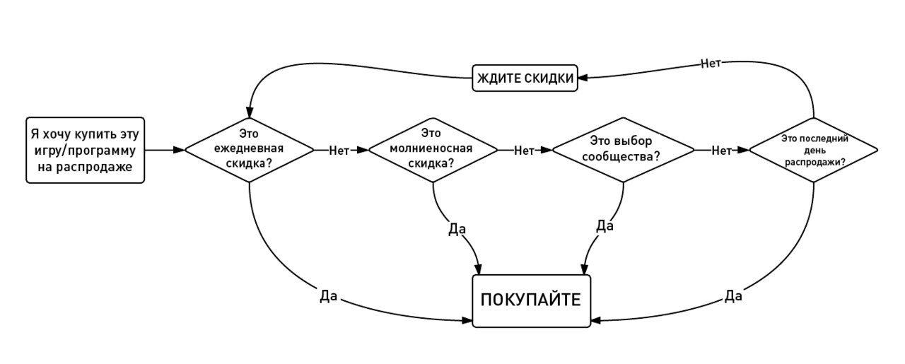 19.062014 эта схема пригодится :з. - Изображение 1