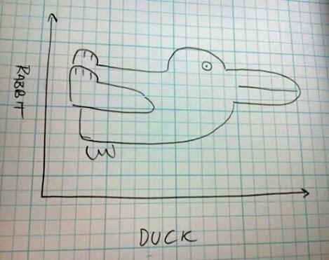 Правильно называть оси координат крайне важно!. - Изображение 1
