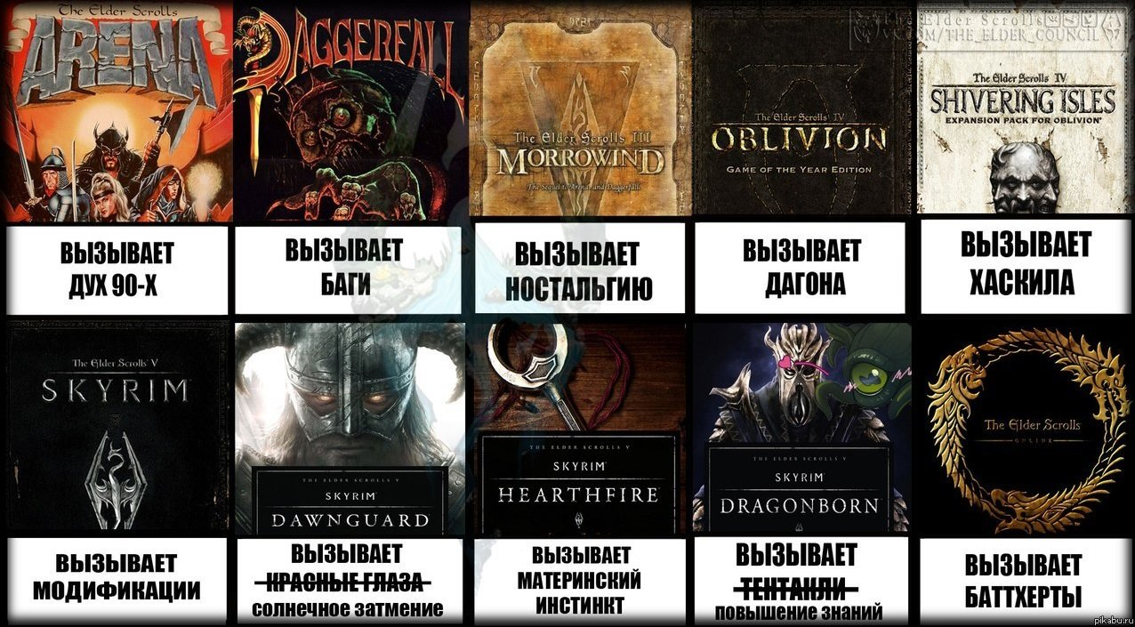 Elder Scrolls Вызывает.. - Изображение 1