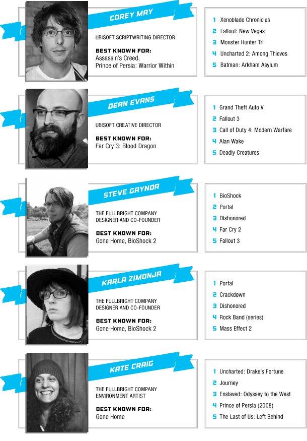 35 разработчиков делятся своими подборками лучших игр прошлого поколения - Изображение 6