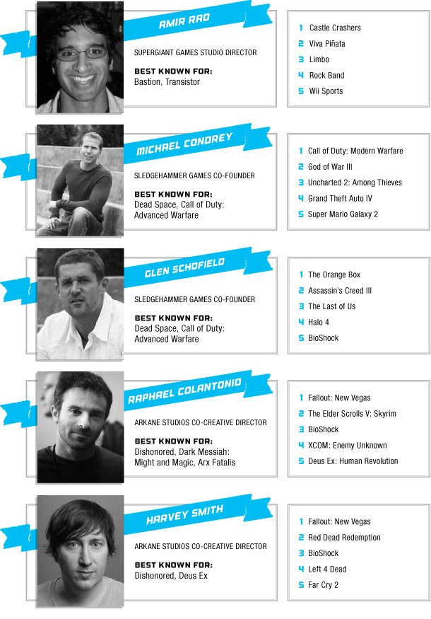 35 разработчиков делятся своими подборками лучших игр прошлого поколения - Изображение 2