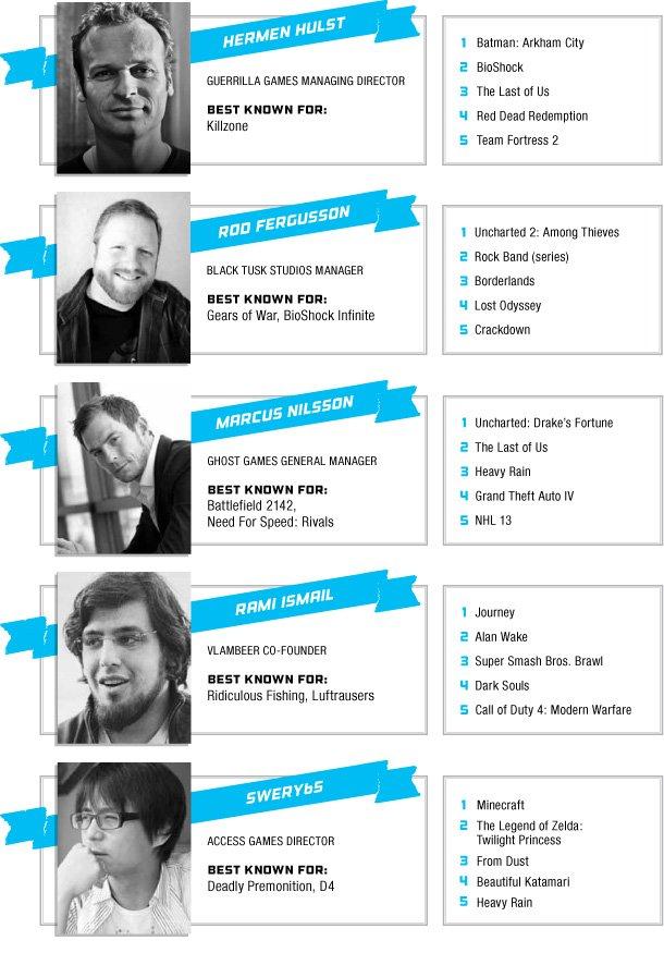 35 разработчиков делятся своими подборками лучших игр прошлого поколения - Изображение 3