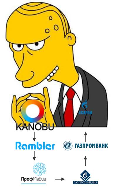 """Рубрика """"Кстати"""" на Канобу.. - Изображение 1"""