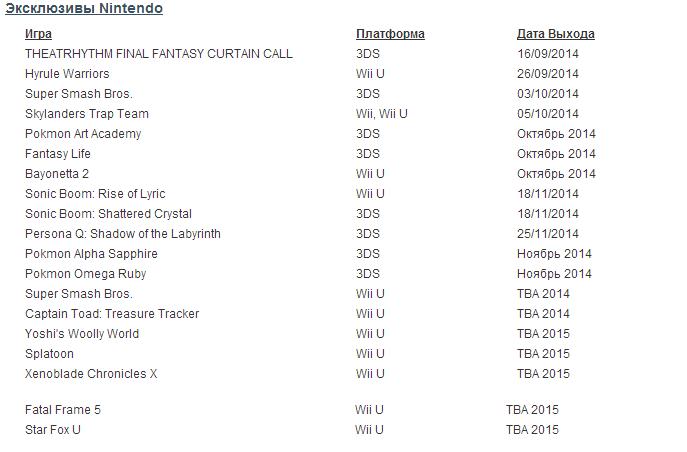 Список предстоящих к выходу официально подтвёржденных проектов для платформ X1, 360, PS4, PS3, PC, N - Изображение 8