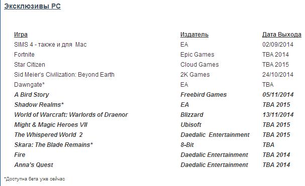 Список предстоящих к выходу официально подтвёржденных проектов для платформ X1, 360, PS4, PS3, PC, N - Изображение 2