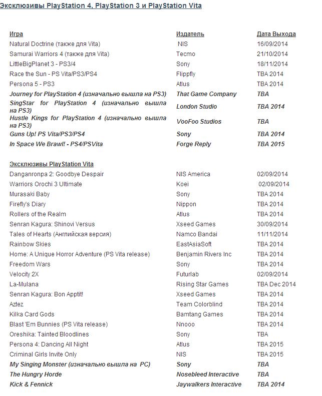 Список предстоящих к выходу официально подтвёржденных проектов для платформ X1, 360, PS4, PS3, PC, N - Изображение 9