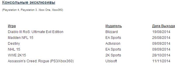 Список предстоящих к выходу официально подтвёржденных проектов для платформ X1, 360, PS4, PS3, PC, N - Изображение 4