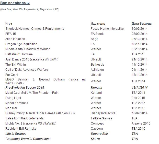 Список предстоящих к выходу официально подтвёржденных проектов для платформ X1, 360, PS4, PS3, PC, N - Изображение 1