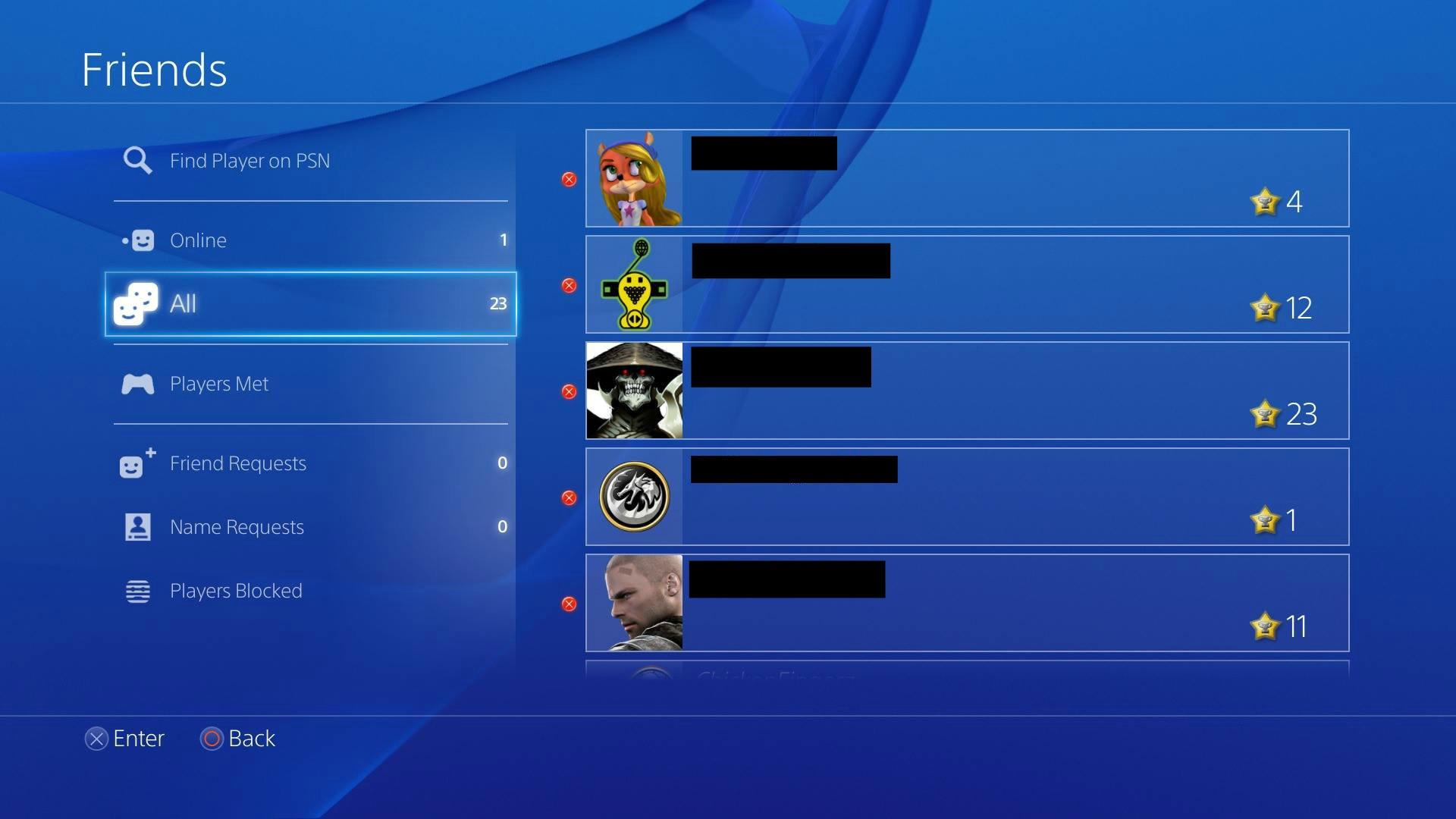 Друзья PS4: Сегодня мы соберемся все вместе! - Изображение 1