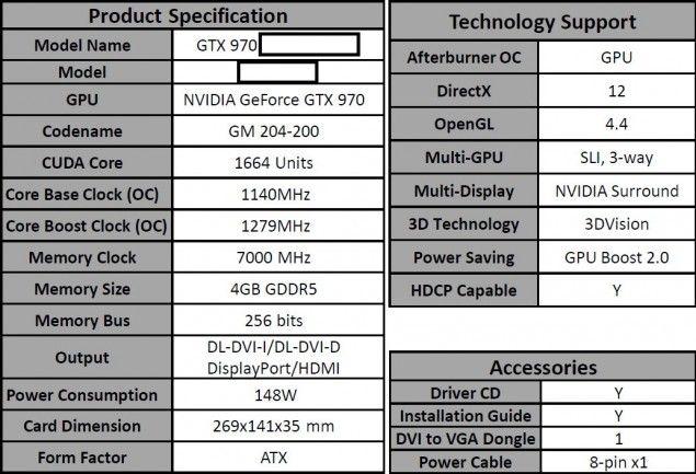 GeForce GTX 980 заимеет 2048 ядер CUDA и будет стоить 600$GeForce GTX 960 поступит в продажу в октяб - Изображение 6