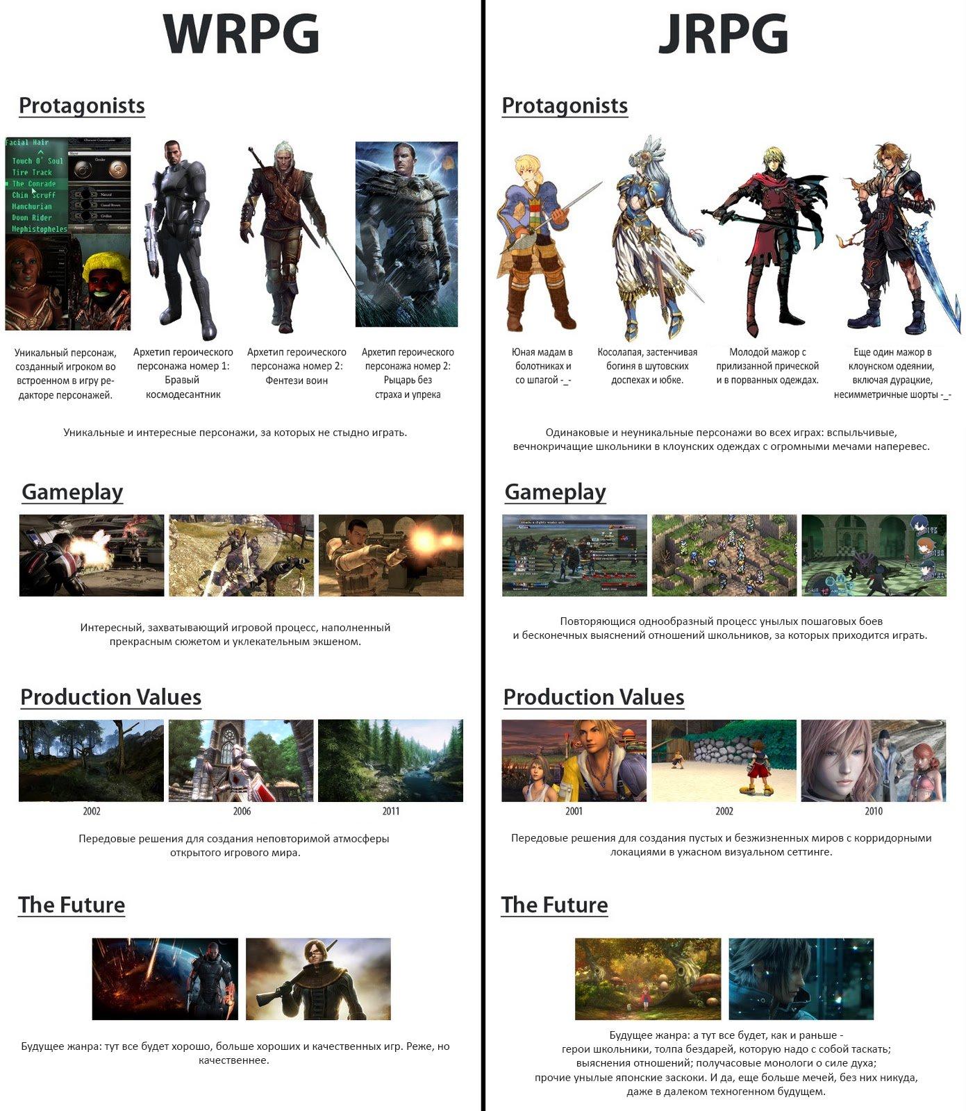 Classic RPG vs jRPG   - Изображение 1