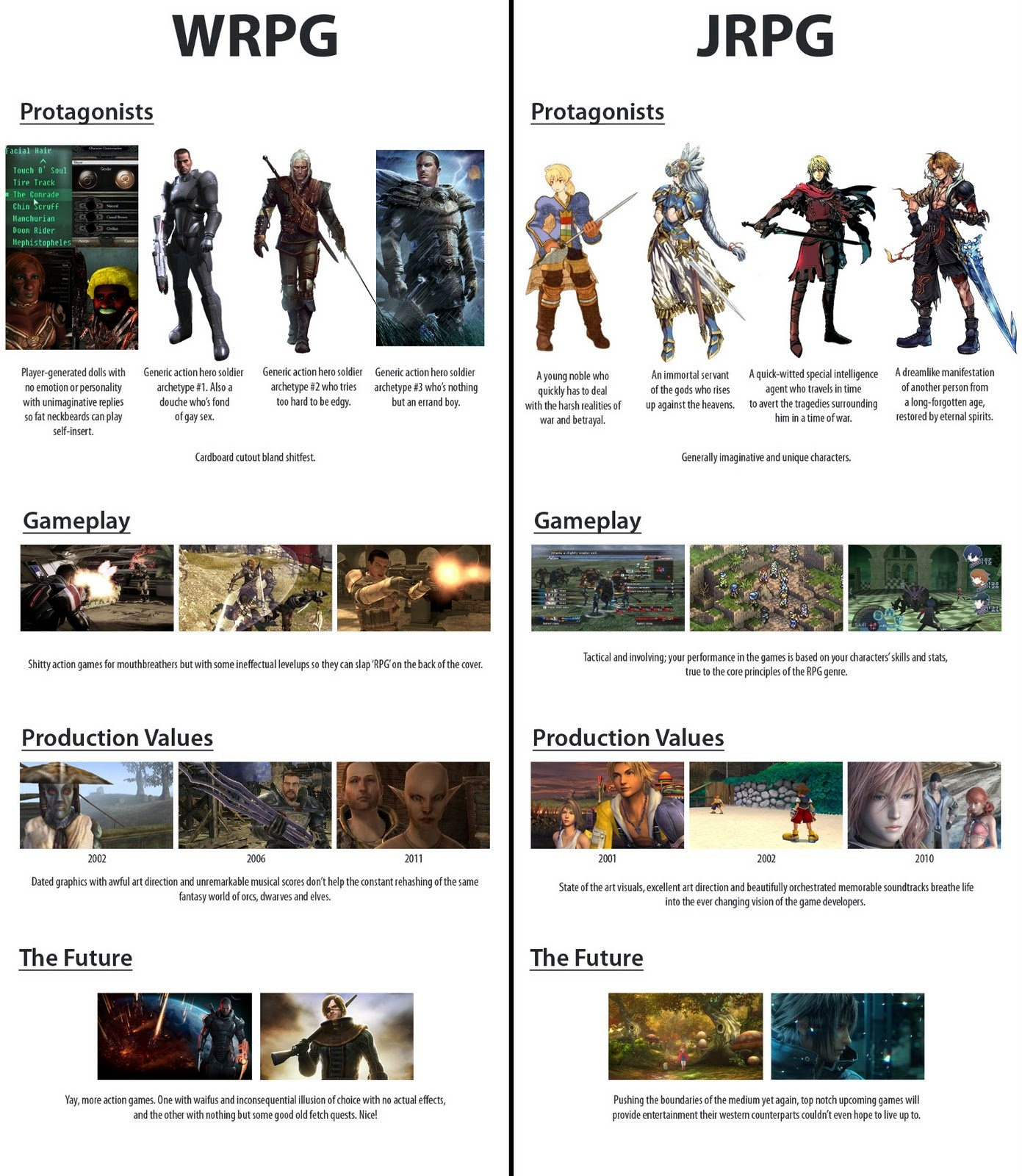 """JRPG VS """"W""""RPG (персонажи) - Изображение 1"""