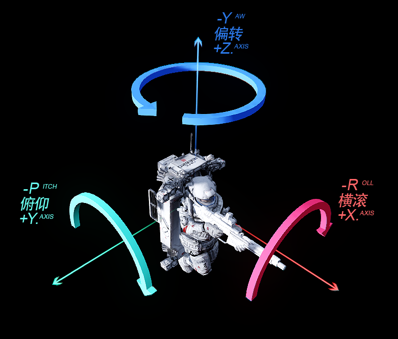 Китайский космос - Изображение 9