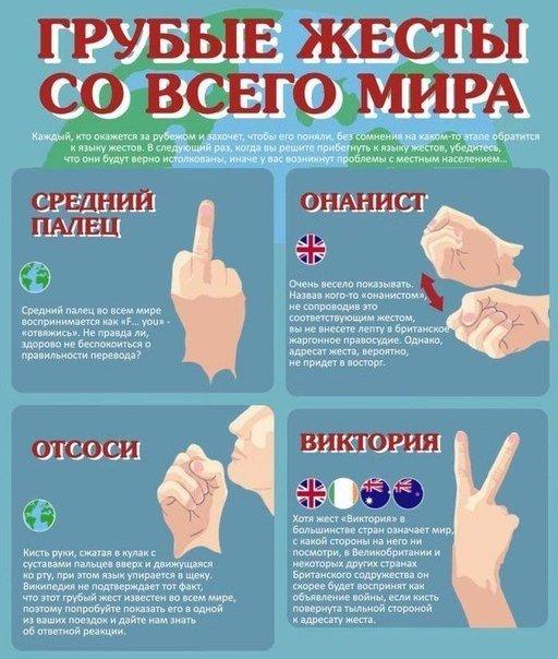 Грубые жесты со всего мира - Изображение 1