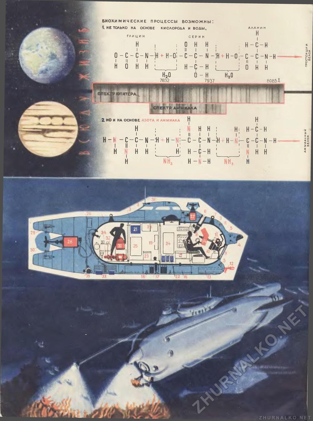 Советский арт - Изображение 9
