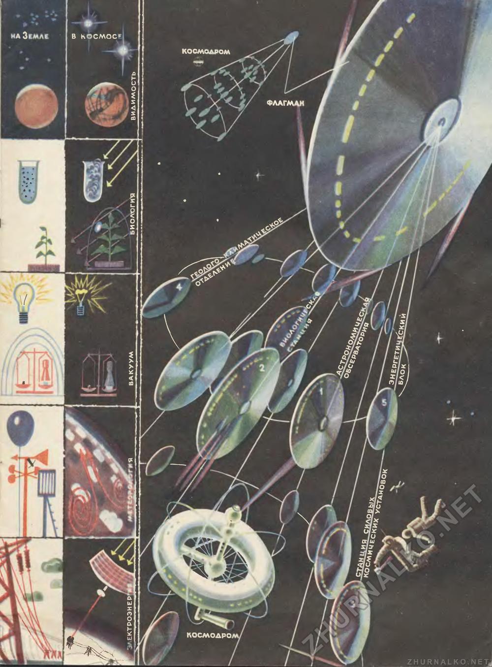 Советский арт - Изображение 11