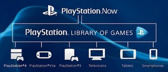 Sony запускает подписку на PS Now 13 января для США ! Каталог игр будет пополнятся ежемесячно ! - Изображение 1