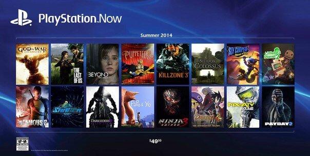 Список игр PlayStation Now, которые будут доступны на старте - Изображение 1