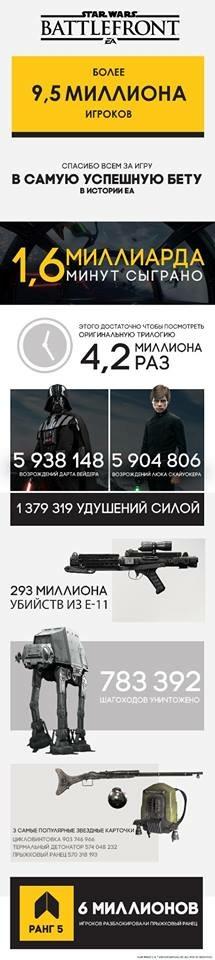 Vader's won! - Изображение 1