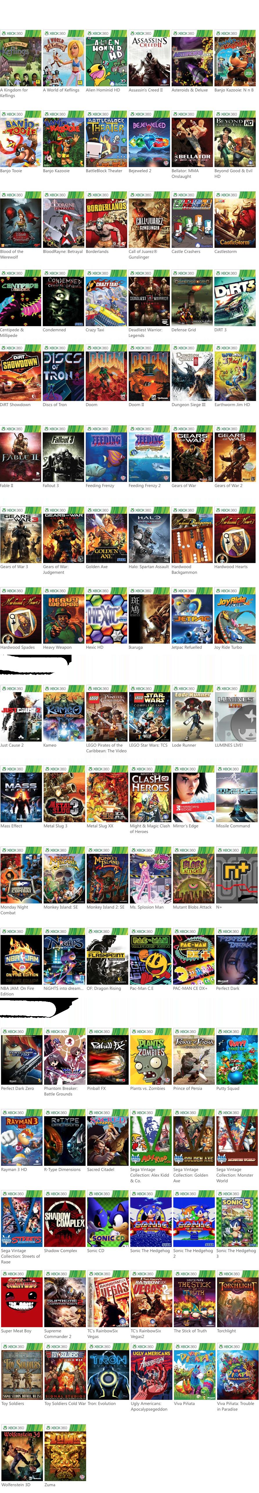 Список первых игр с Xbox 360, поддерживающих функцию обратной совместимости на Xbox One - Изображение 2
