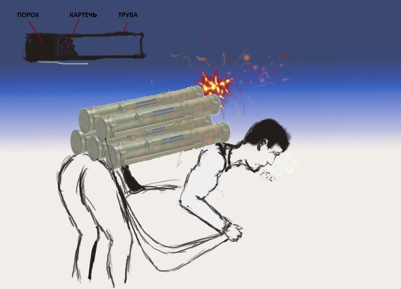 Миномётная установка за спиной - Изображение 2