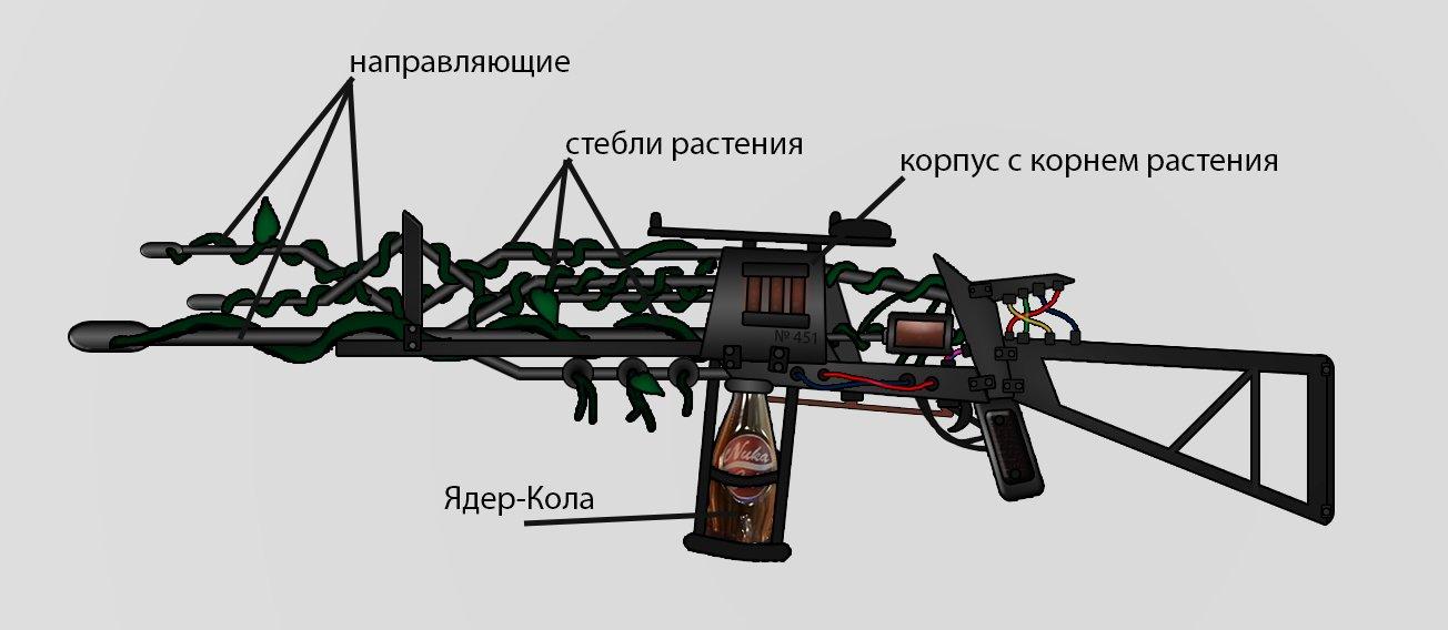 Оружие «Плантатор» - Изображение 5