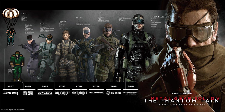 И снова о Metal Gear Solid V, а еще о fps на разных картах. - Изображение 1