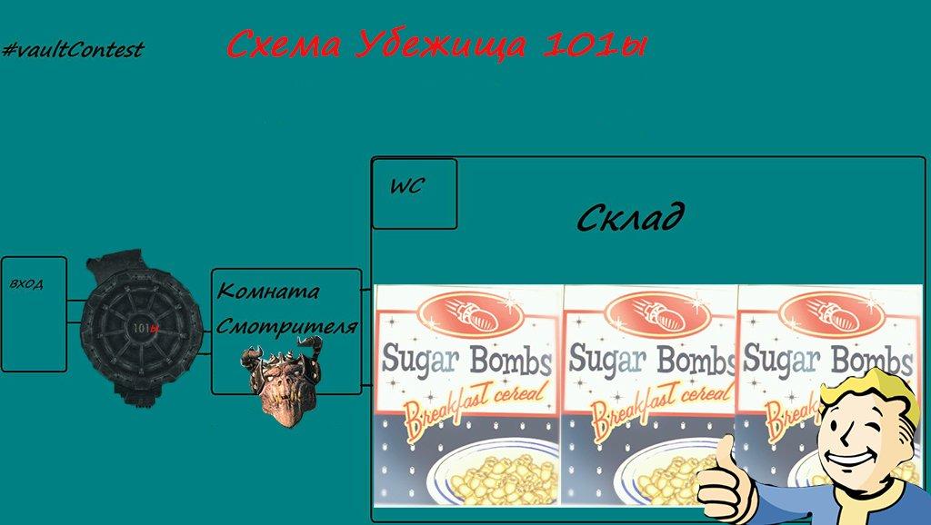 Убежище для Сахарных Бомб (конкурс) - Изображение 2