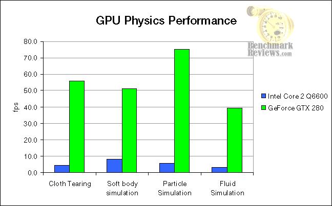 Почему глупо сравнивать архитектуру железа PS4 и PC. - Изображение 4