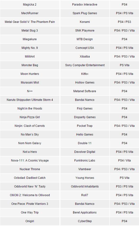 Sony Playstation опубликовала список игр, которые выйдут на её системах в течение 2015 года - Изображение 8