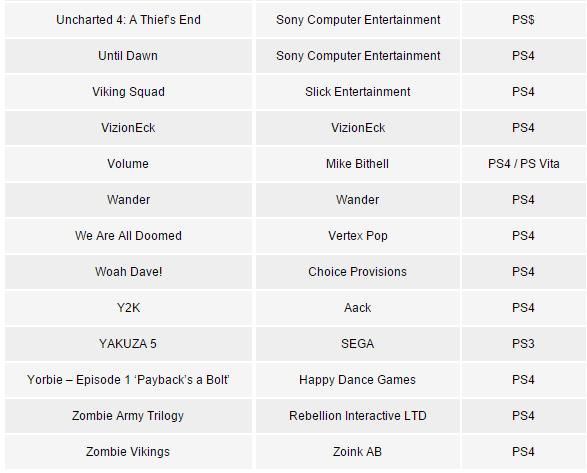 Sony Playstation опубликовала список игр, которые выйдут на её системах в течение 2015 года - Изображение 12
