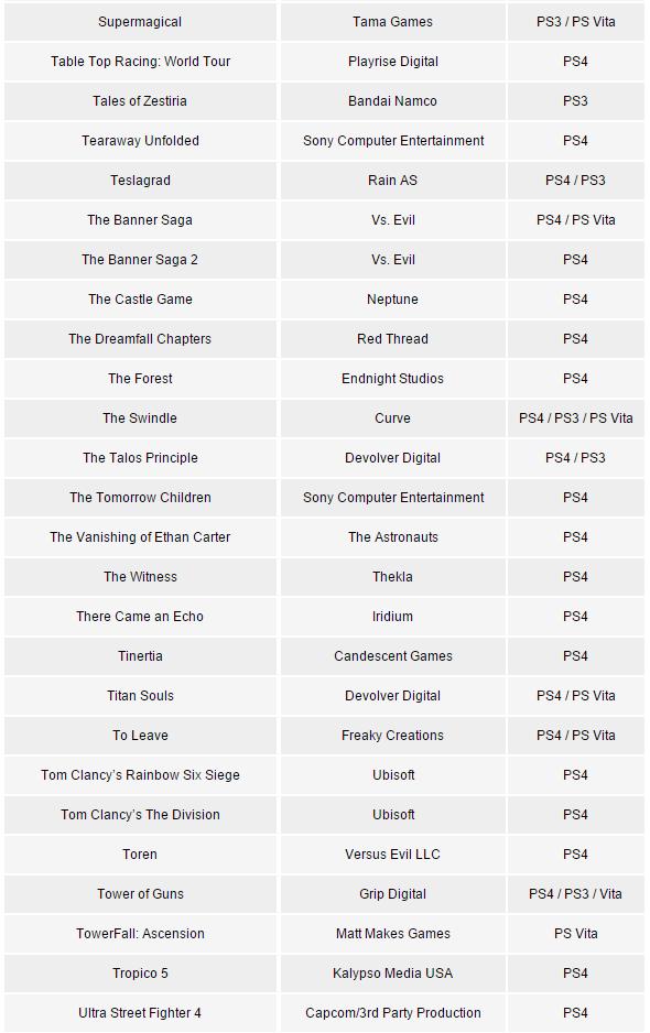 Sony Playstation опубликовала список игр, которые выйдут на её системах в течение 2015 года - Изображение 11