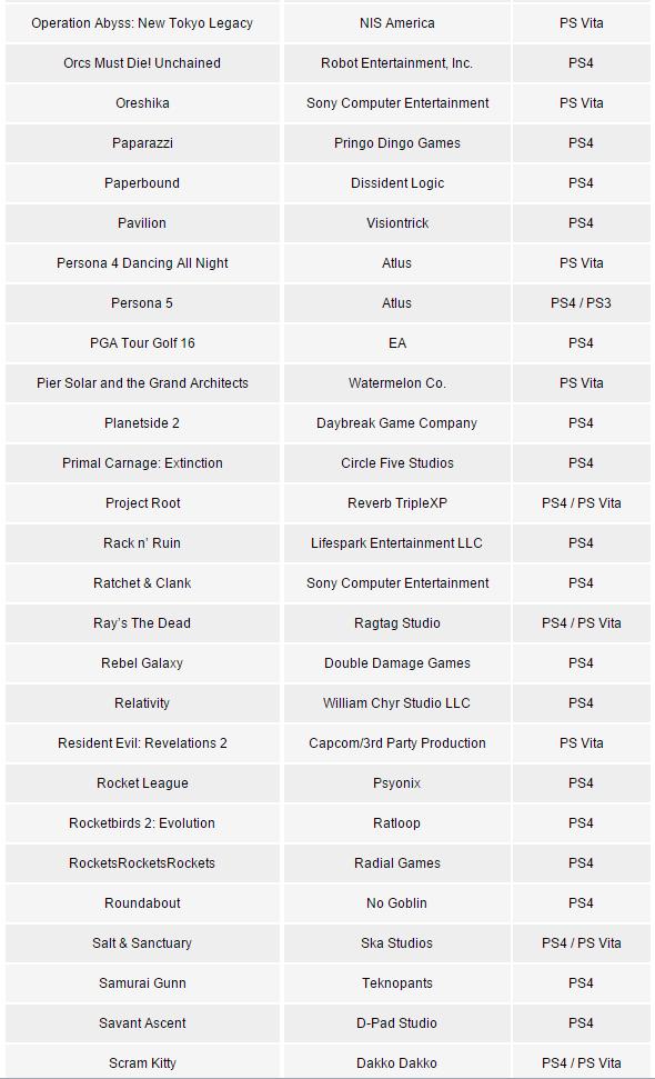 Sony Playstation опубликовала список игр, которые выйдут на её системах в течение 2015 года - Изображение 9