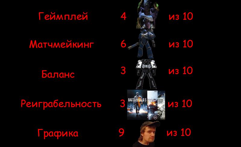 Итоги недели 15.02 - Изображение 18
