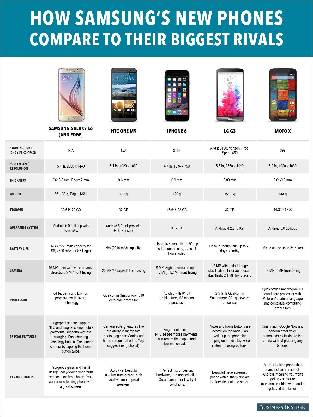 Samsung показали новый Galaxy S6 - Изображение 4