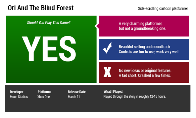 Ori and the Blind Forest - первые оценки - Изображение 5