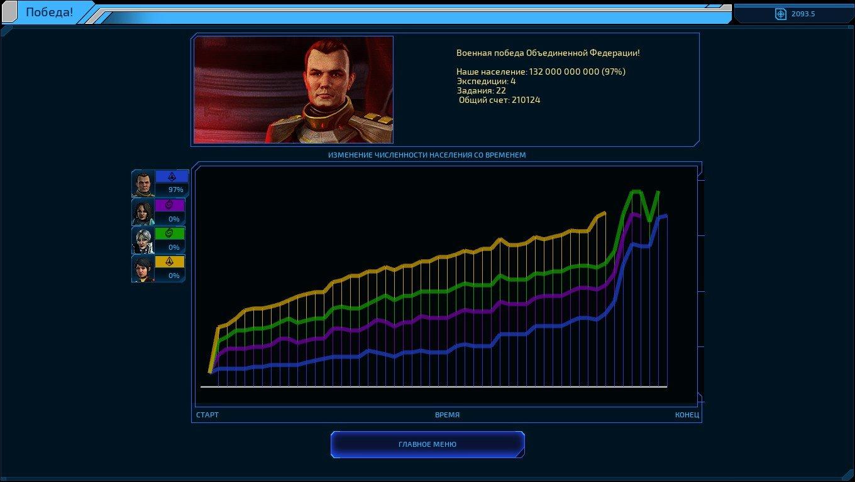 Sid Meier's Starships. Проехали! - Изображение 4