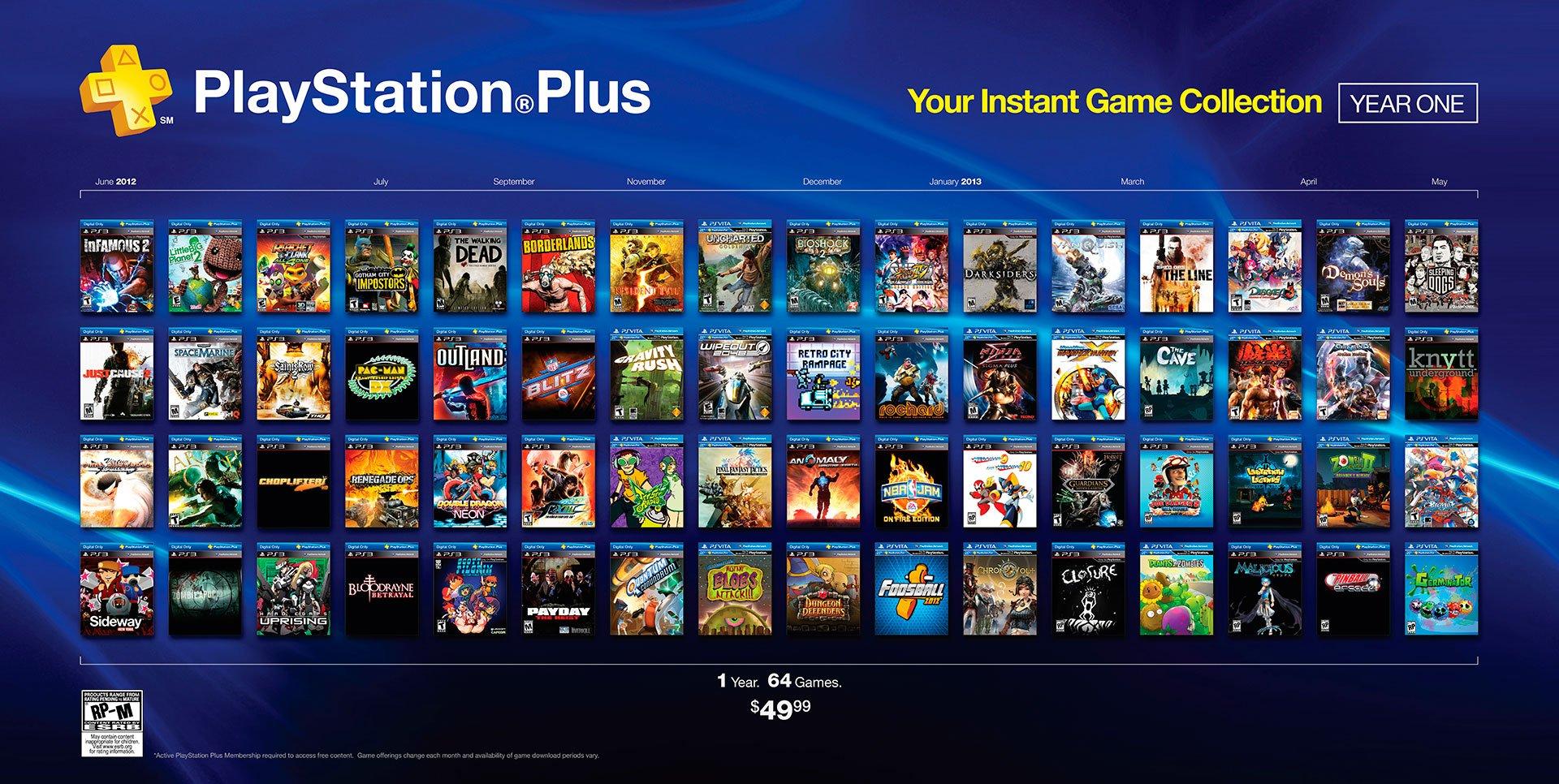 За что Xbox One получила ярлык плохой платформы  - Изображение 2