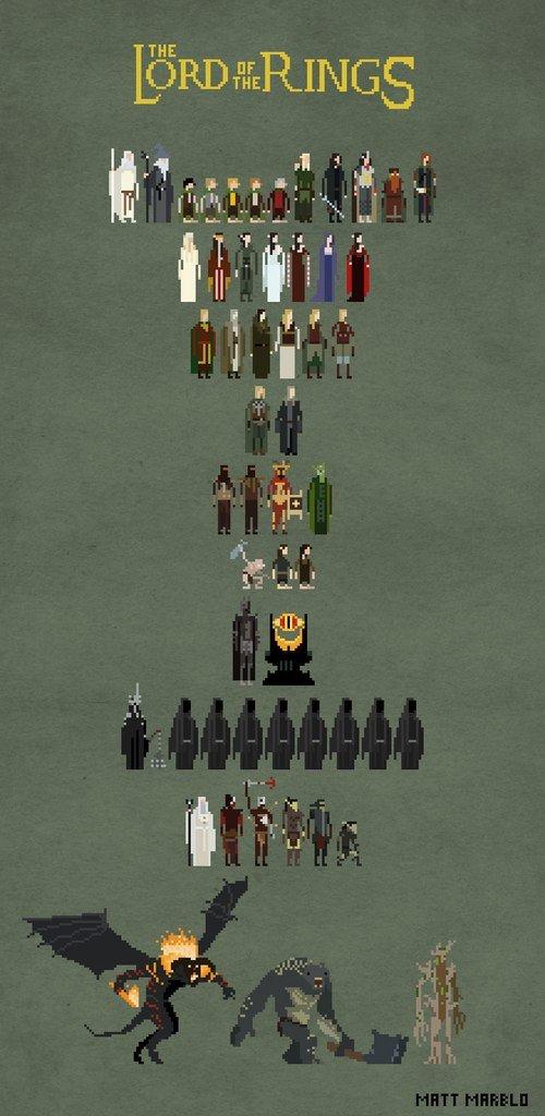 Lord of The Pixels. - Изображение 1