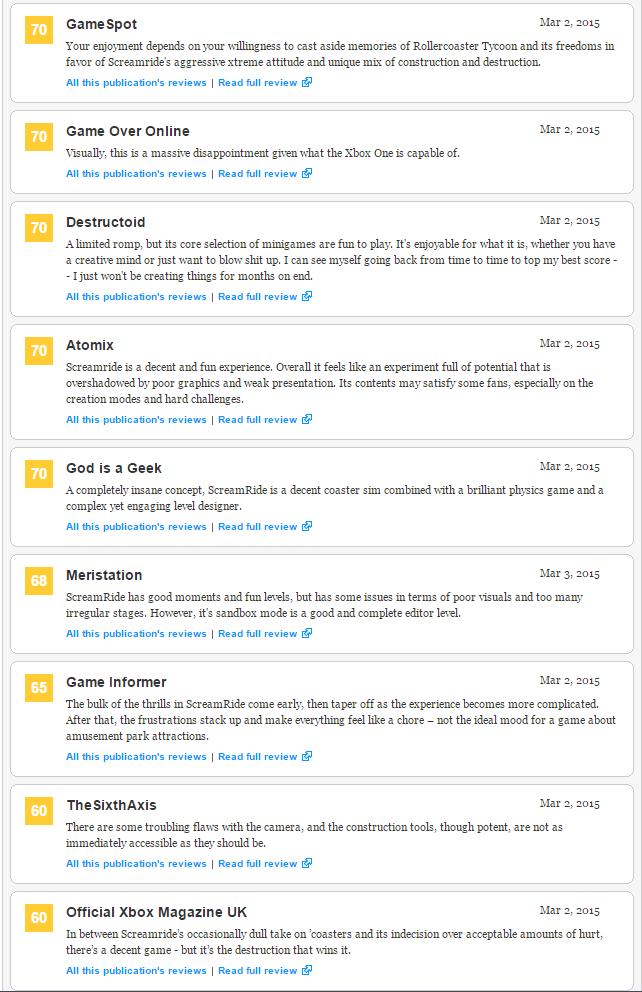 Screamride - первые оценки эксклюзива Xbox (71) - Изображение 4
