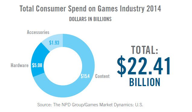 Why people buy games. - Изображение 3