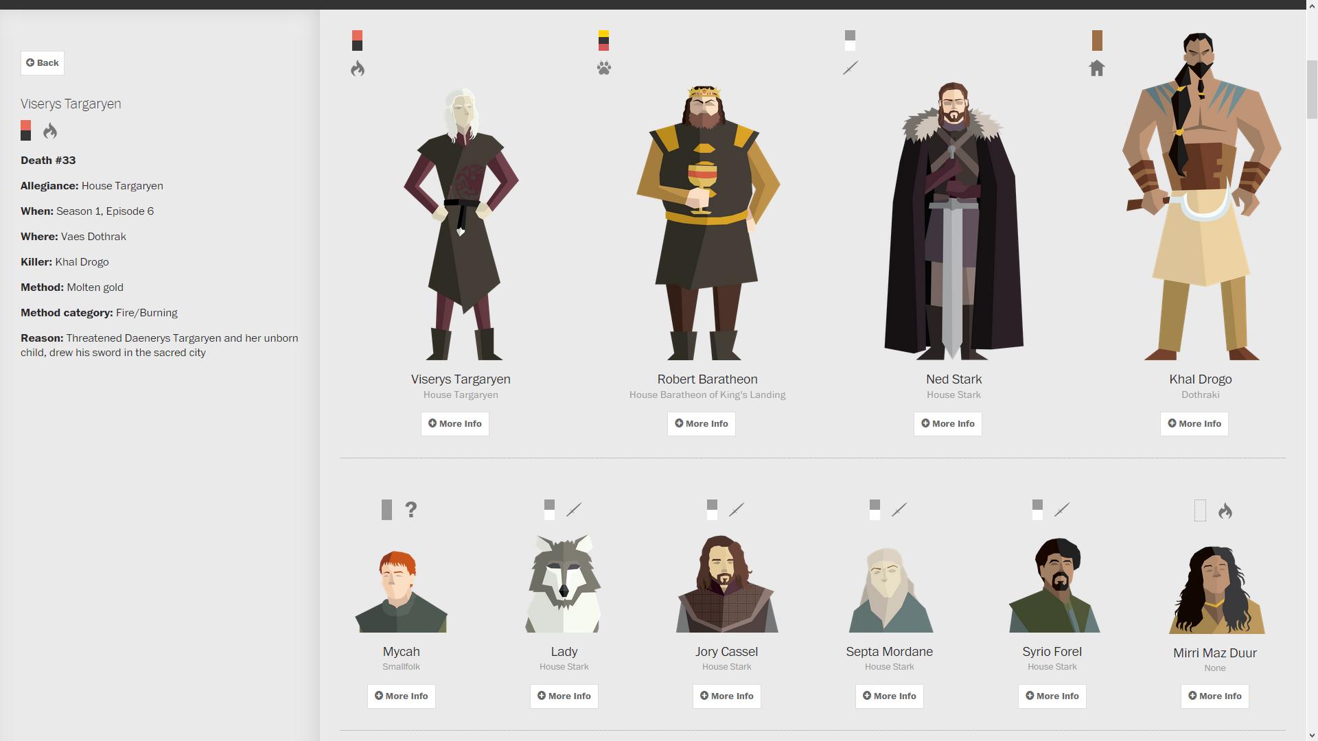 Инфографика: все смерти в «Игре престолов». - Изображение 1
