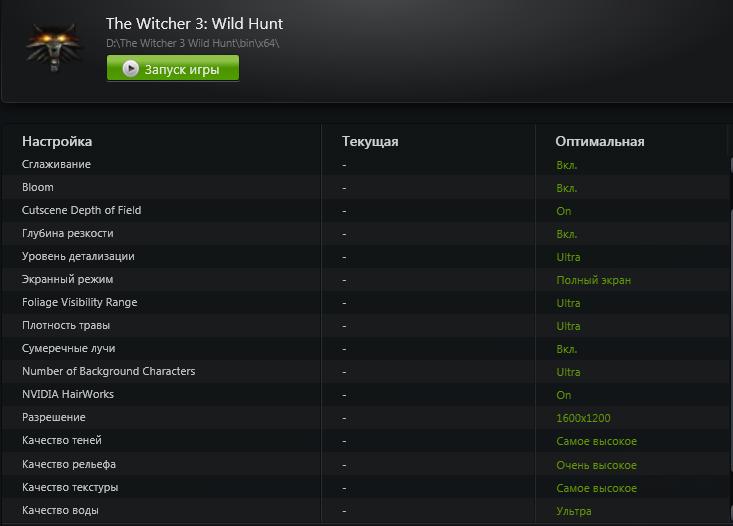 В Witcher 3 можно узнать графические настройки поддерживаемые Nvidia  с помощью Geforce Experience. - Изображение 1